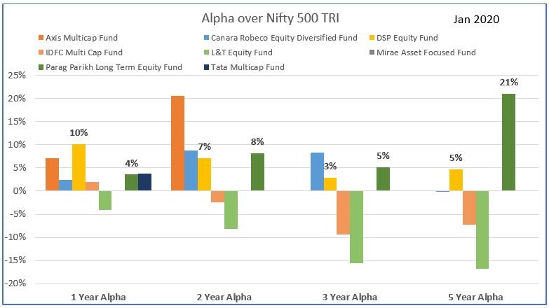 Peak Alpha - Next 8